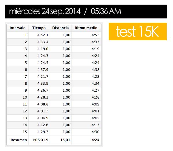 entrenamiento test 15K